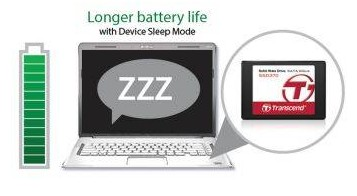 Beli SSD Transcend 128 GB
