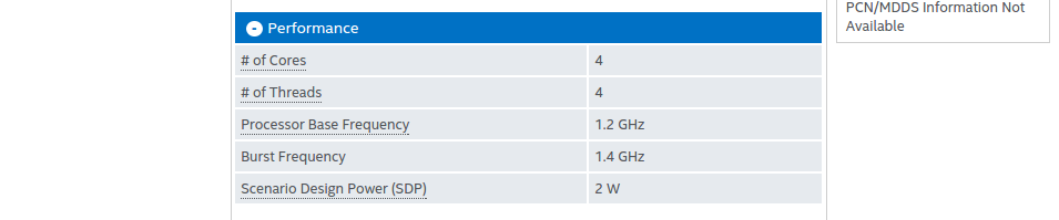 Konsumsi Daya Intel Atom X3