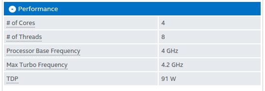 Konsumsi Daya Intel Core I7