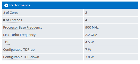 Konsumsi Daya Intel Core M3