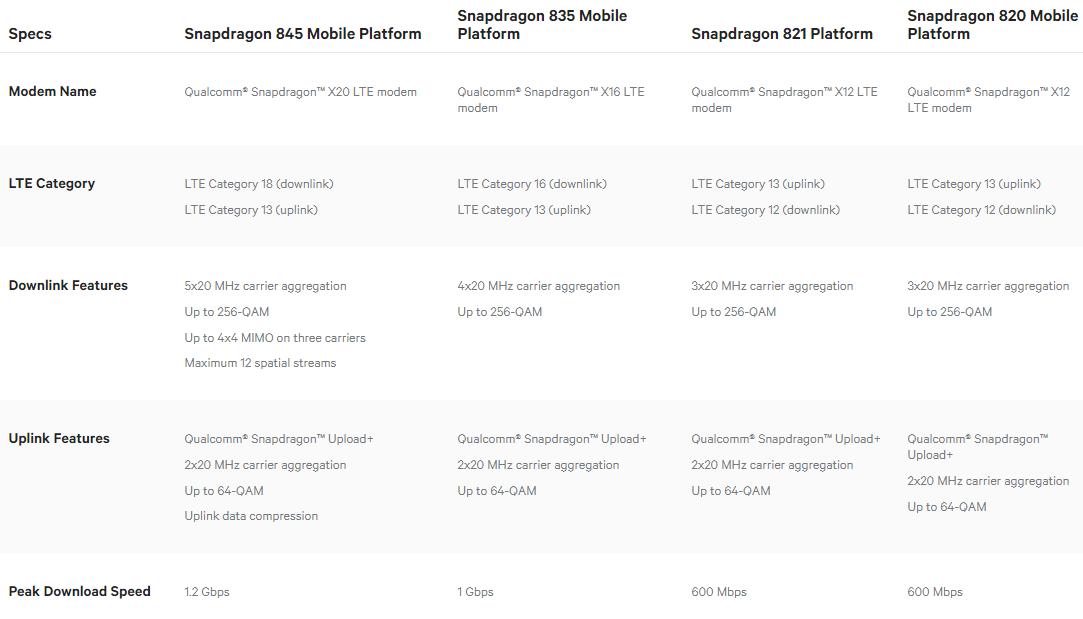 Seri Qualcomm Snapdragon 800