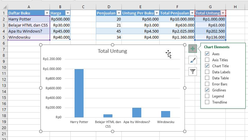 Chart Di Excel Kostumasi