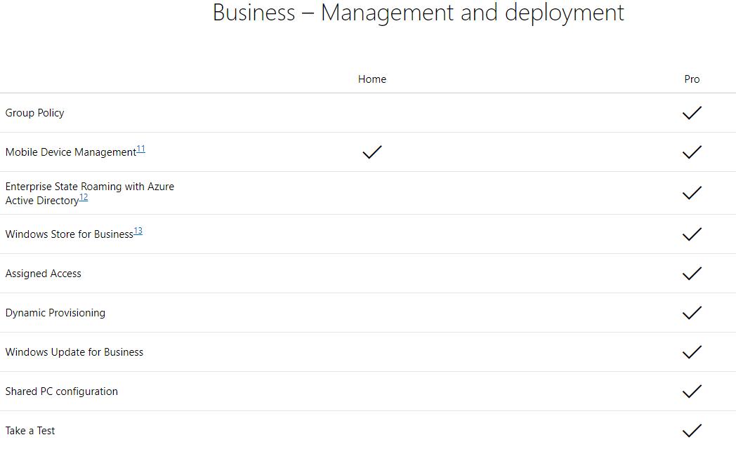 Perbedaan Windows 10 Pro Dengan Home