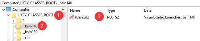 Struktur Registry Windows
