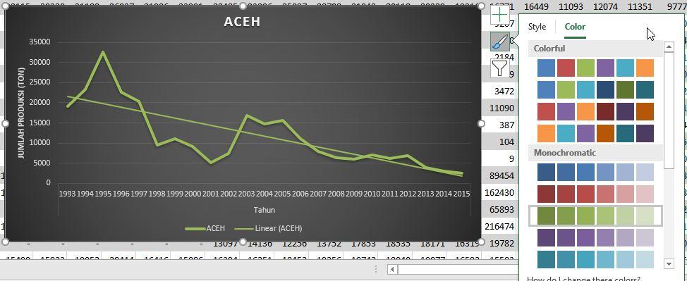 Mengubah Warna Grafik Excel