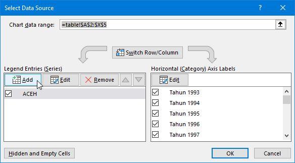 Tombol Menambah Data Di Grafik Excel